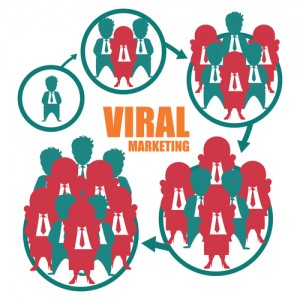 Viral marketing of online games2